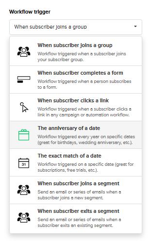 Mikor indul egy Email kampány